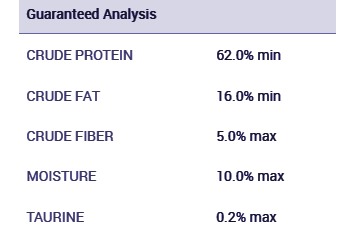 Wysong Ferret Kibble Analysis